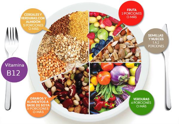 una buena dieta vegetariana