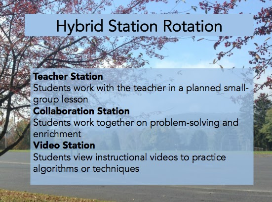 In My Classroom: The Forest and the Trees: Station Rotations in ...