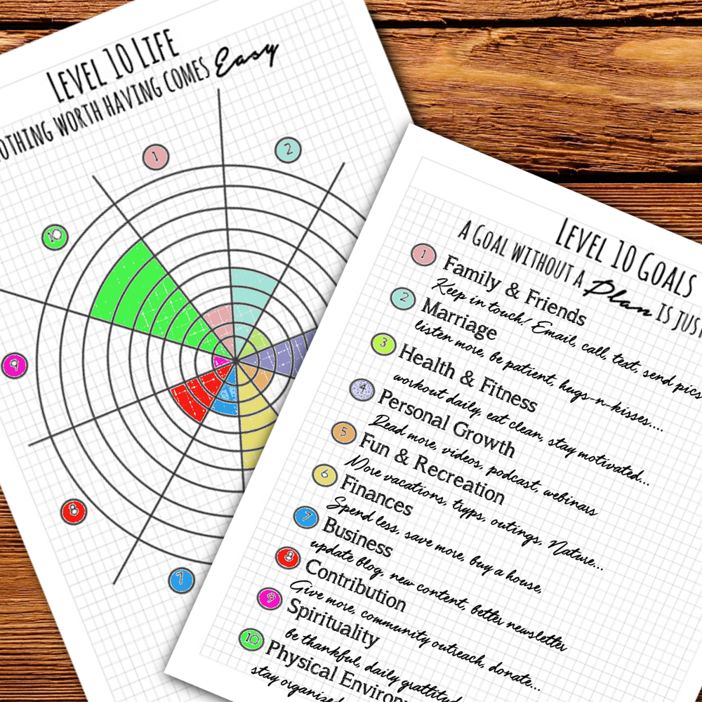 image relating to Level 10 Life Printable referred to as Place 10 Existence Planner