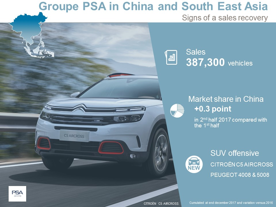 Five Brands in Single Sales Report: Groupe PSA 2017 - Dro4Cars