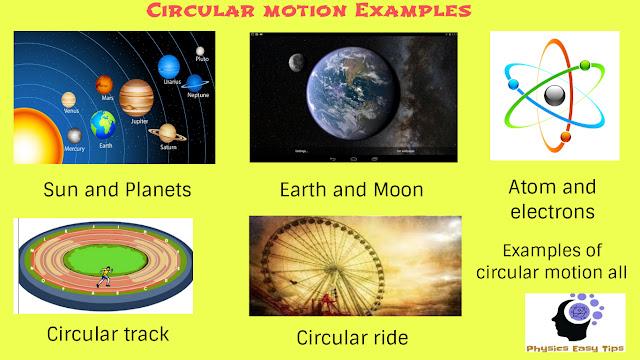 Physics circular motion equations,circular motion,uniform circular motion,examples of circular motion in daily life