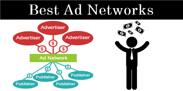 Best Cpc Ppc Ad Network For Publishers Sites 2016 Best
