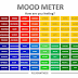 Mood Meter: How are you feeling today?