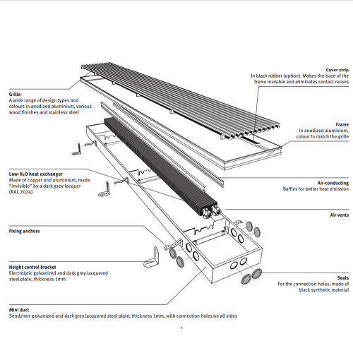 trench heating articles and information