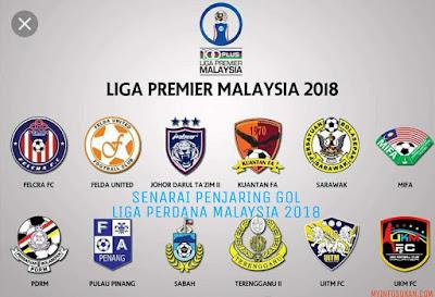 Senarai Penjaring Gol Terbanyak Liga Perdana Malaysia 2018