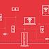 |An ninh mạng| Nhà thông minh và những ảnh hưởng khi phương thức mã hóa Wifi WPA2 bị khai thác lổ hổng KRACK