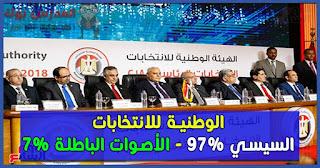 بالفيديو الوطنية للانتخابات فوز السيسي بنسبة 97.08 والأصوات الباطلة 7.27%