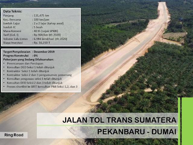 Jalan Tol Pekanbaru - Dumai