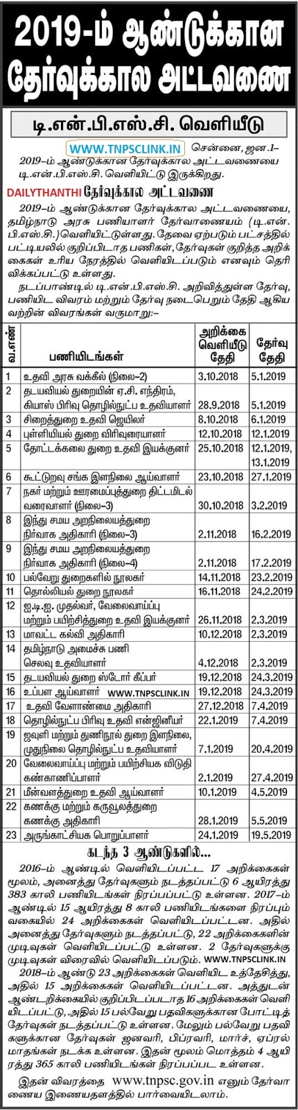 TNPSC Annual Recruitment Planner 2019 TNPSC Exams List