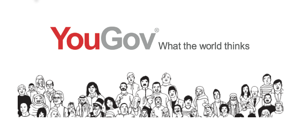 Yougov survey