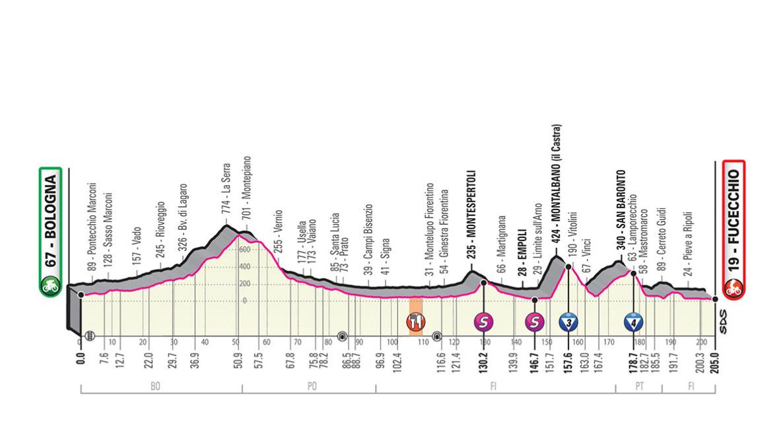 Diretta Ciclismo 2° Tappa Oggi: Bologna arrivo Fucecchio Streaming Rai TV | GIRO d'Italia 2019.