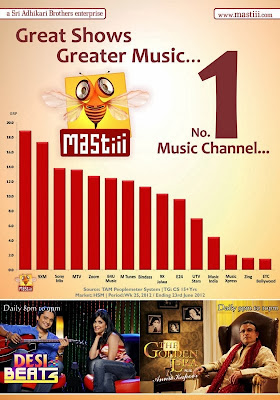 MAStii Hindi Music Channel Available on DD Direct Plus