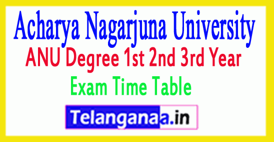 ANU Degree 1st 2nd 3rd Year Exam Time Table