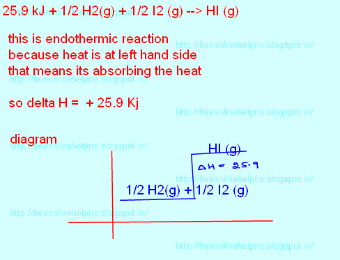 Free Online Help Endothermic Potential Energy Diagram That