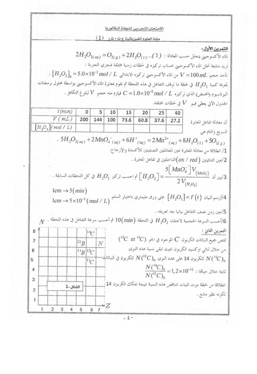الاختبار التجريبي في مادة الفيزياء مع التصحيح للسنة الثالثة الثانوي شعبة العلوم التجريبية