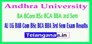 AU UG Andhra University BA BCom BSc BCA BBA  Exam Results