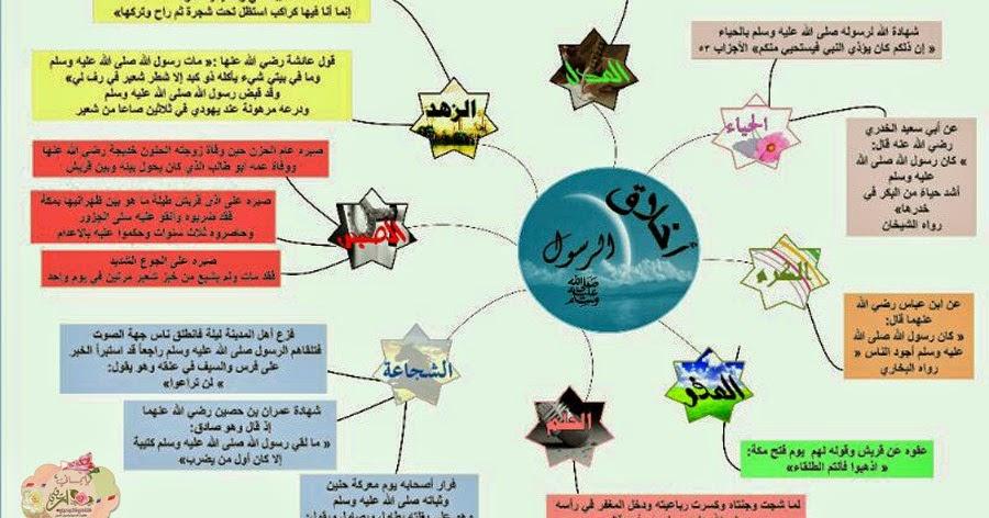 كتاب الثقافة الاسلامية المستوى الثالث
