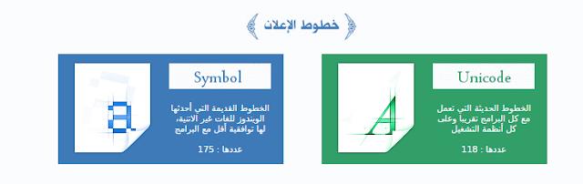 طريقة اضافة خطوط عربية جديدة لبرنامج Photoshop - اضافة خطوط عربية للورد Word