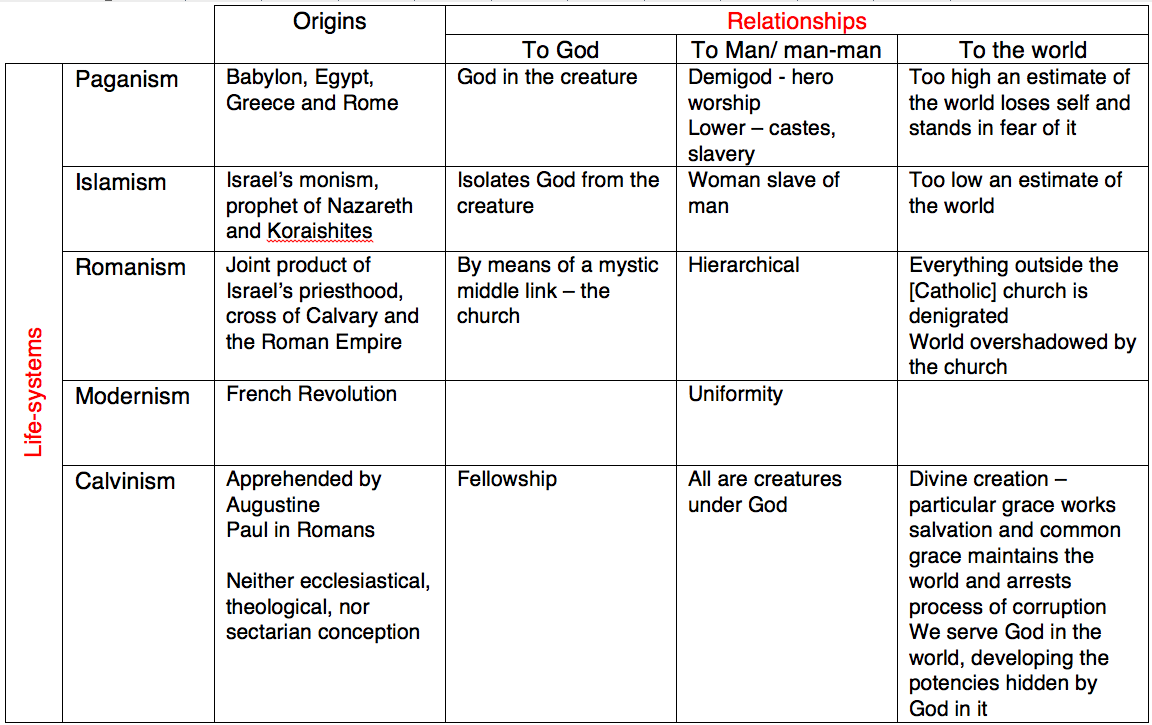 Compare the Lutheran and Calvinist Reformations