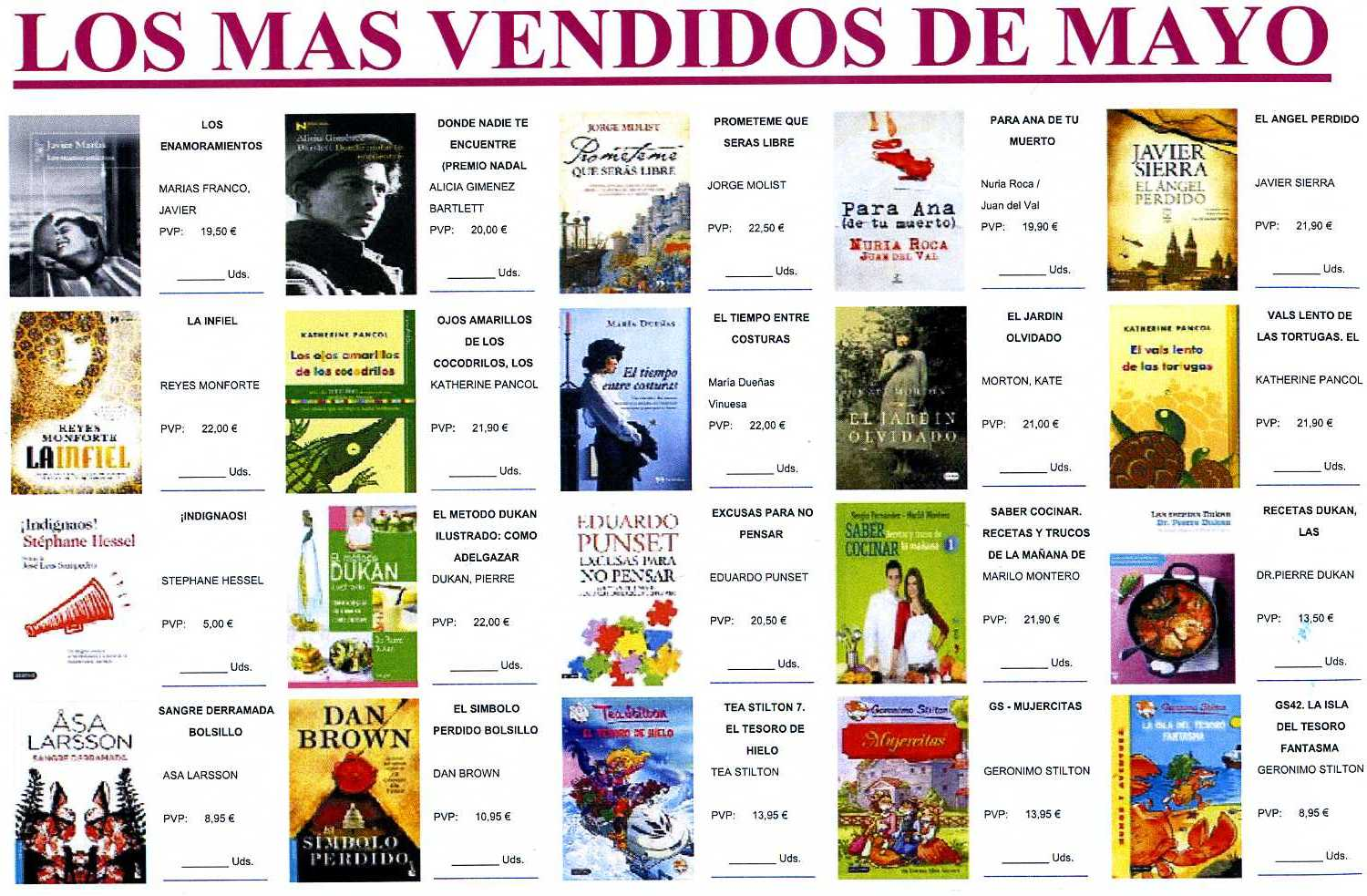 Top 10 Libros Mas Vendidos Top 10 Libros Más Vendidos Joel6washington7