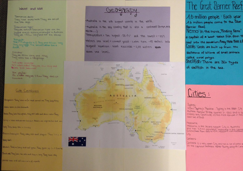 Australien Quiz