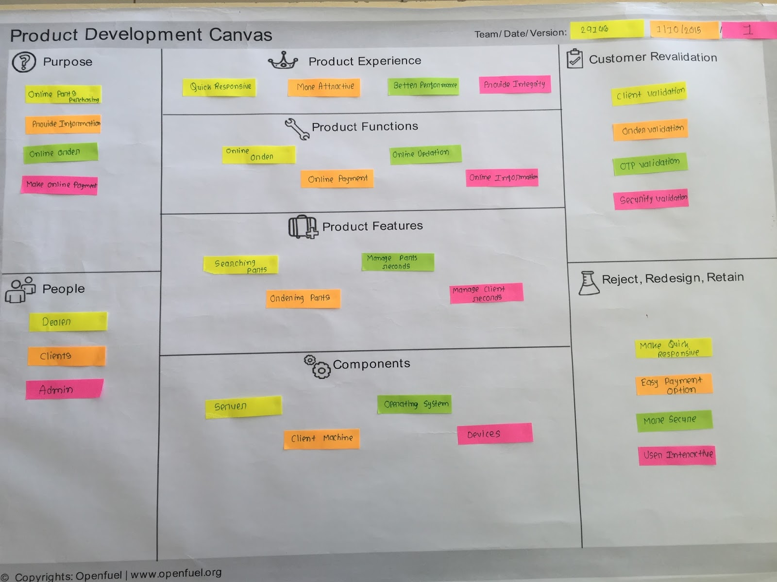 satish dodiya: Product development Canvas GTU