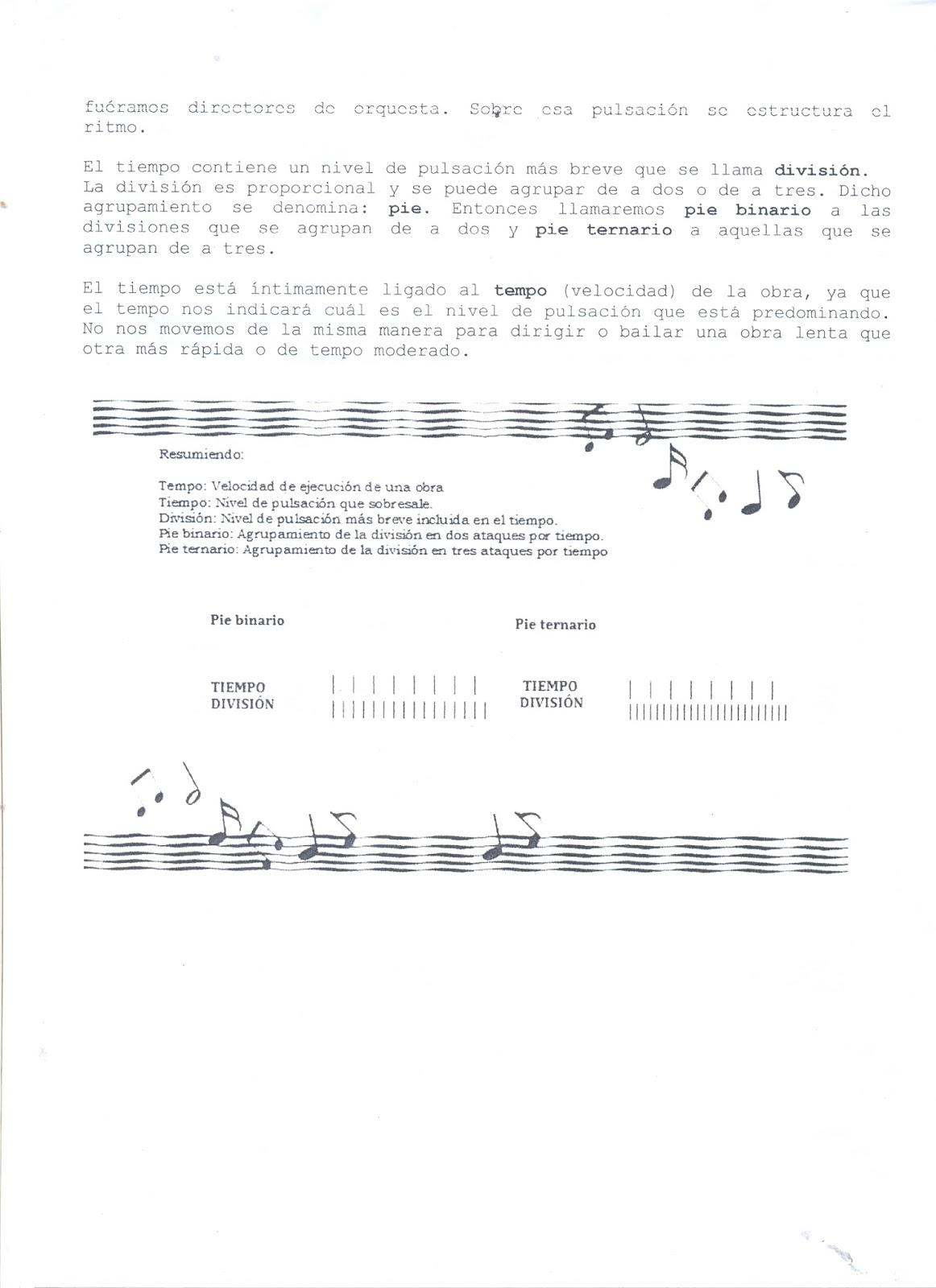 Musicadelliceo El Ritmo Musical Texto De Consulta