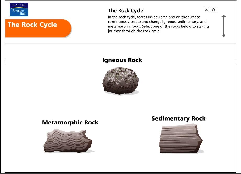Animasi Siklus Batuan Rock Cyrcl Geomedia