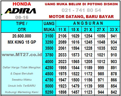 Daftar-Harga-Yamaha-MX-King-gp-Adira-Finance