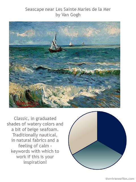 Seascape by Van Gogh with style guidelines and color palette