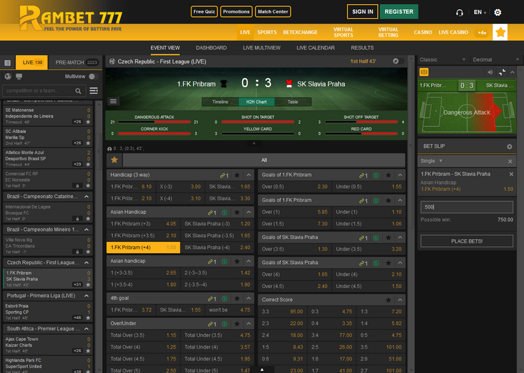 Rambet777 Live Betting Offers
