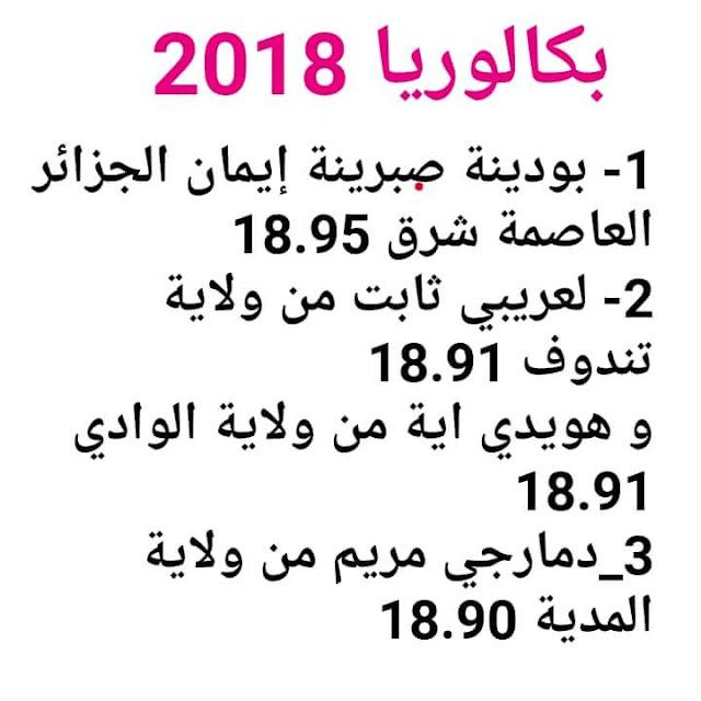 التلميذة  صبرينة ايمان بودينة  تحصلت على معدل 18,95في شهادة البكالوريا دورة 2018من ثانوية عبد المؤمن رويبة