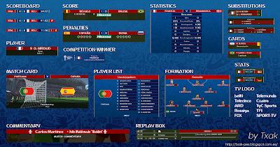 PES 2018 Scoreboard FIFA World Cup Russia 2018 V2 by Txak