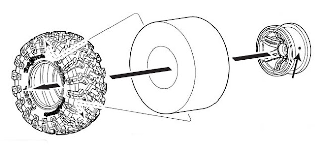 Axial AX10 wheel hole mod