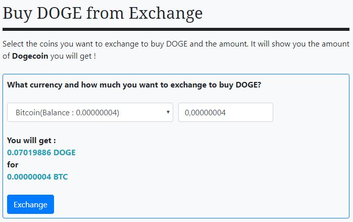 Dogecoin (DOGE) árkultúra-diagram