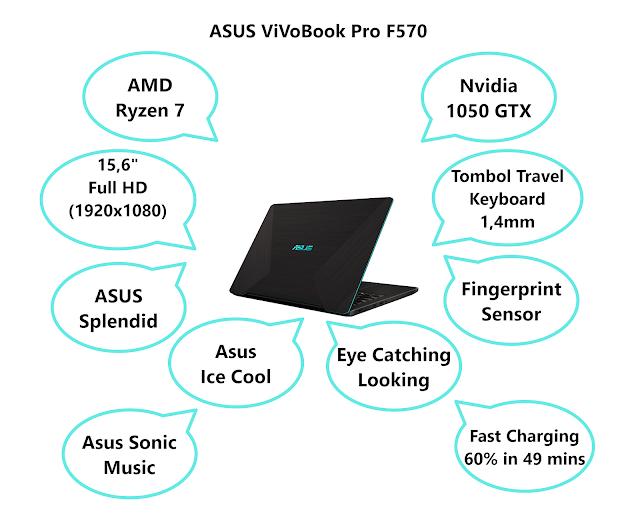 Laptop Asus ViVoBook Pro F570_Rrythien_2