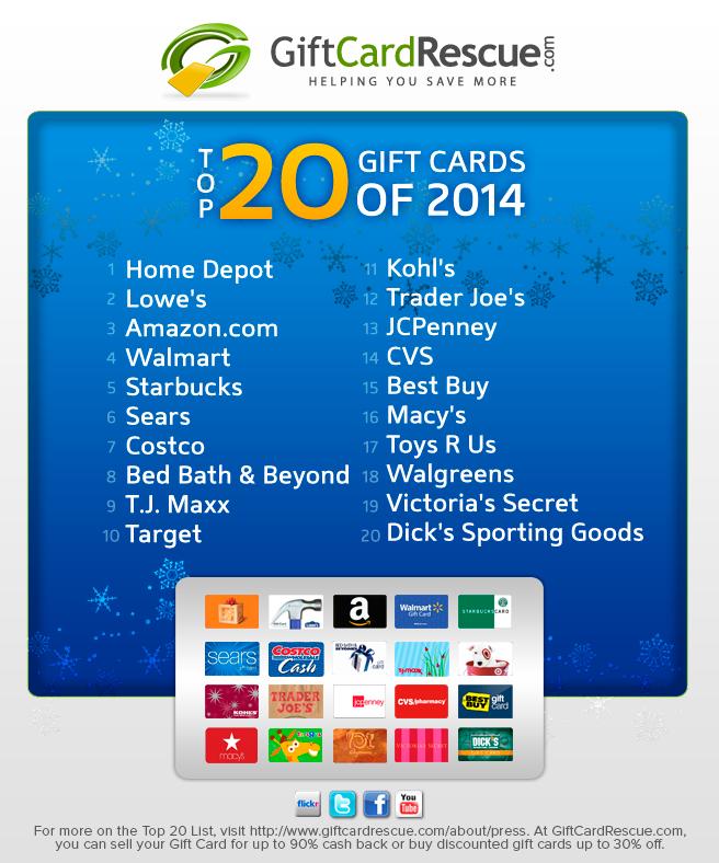 trader joe s gift cards at cvs invisite co