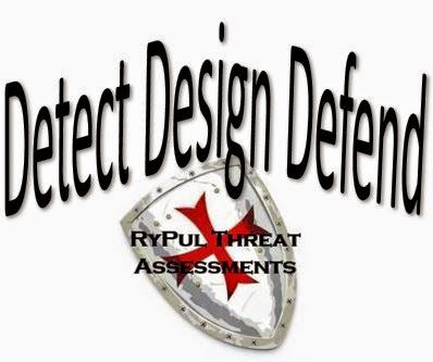 Business Personal and Corporate Threat Assessment Services