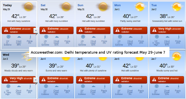 weather report of delhi for last week