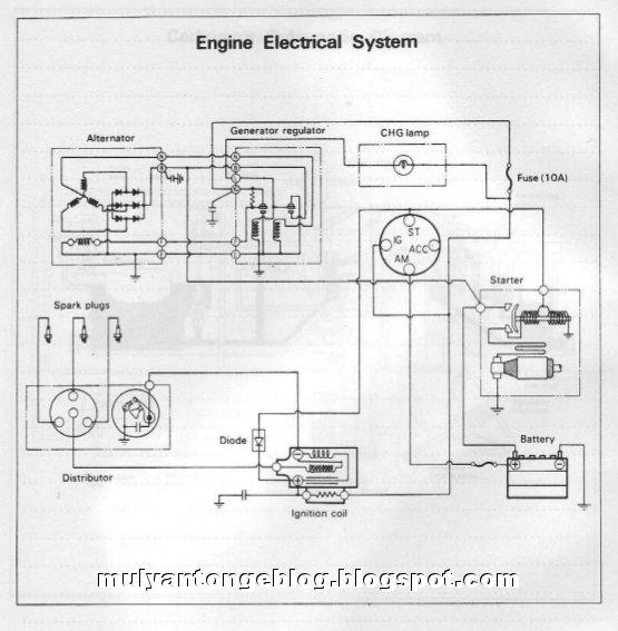 Wiring Diagram Daihatsu Charade G10 - Today Diagram Database on