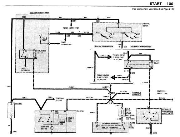 @2011 bmw 7 series wiring diagrams  2011 bmw box