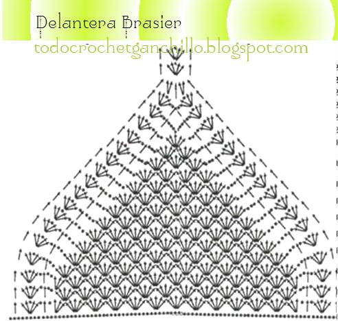 Diagrama y molde de corpiño / brasier