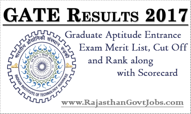 GATE Results 2017