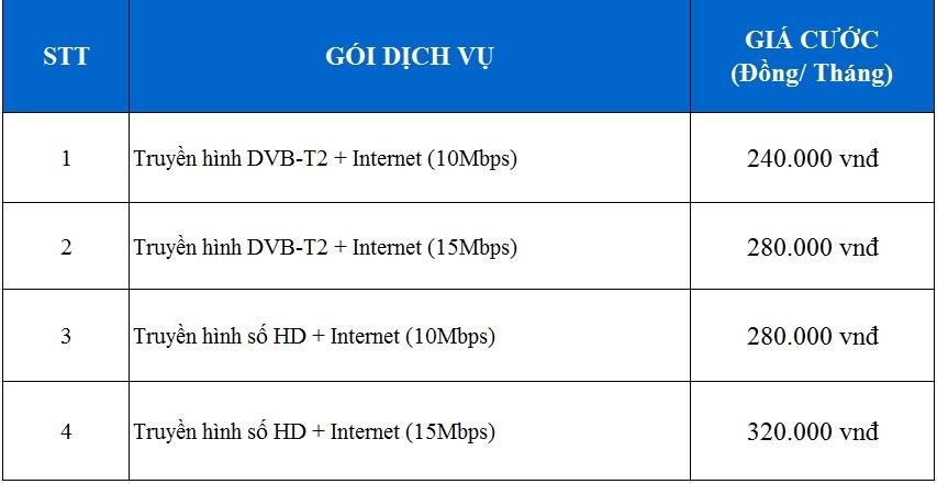bang-gia-truyen-hinh-cap-internet