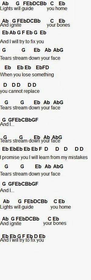 Guitar fix you guitar chords : Flute Sheet Music: Fix You
