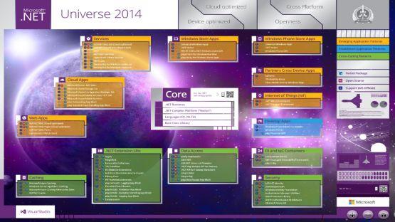 .NET Framework screenshot 3