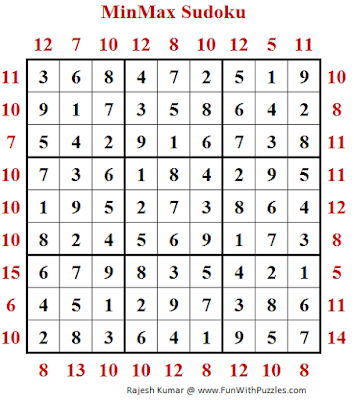 MinMax Sudoku (Daily Sudoku League #196) Puzzle Solution