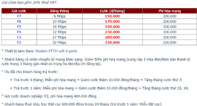 Đăng Ký Lắp Đặt Wifi FPT Huyện Thạch Thất 1