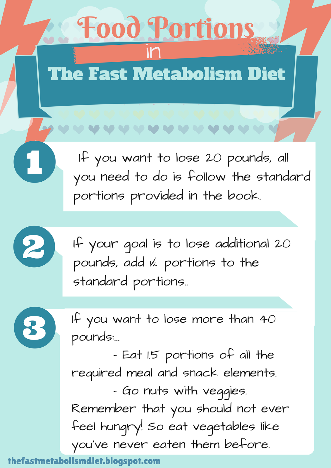 The Fast Metabolism Diet: Food portions in the Fast Metabolism Diet