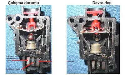 yakıt kesici darbe sensörü çalışması